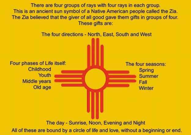 Saviesa indígena