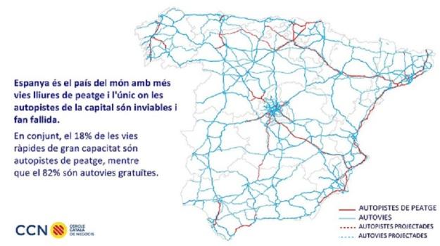 Infraestructuras en españa